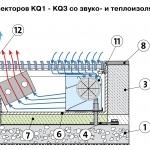 emcotherm_kq1-kq3_monolit_pol
