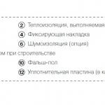 install_kq1