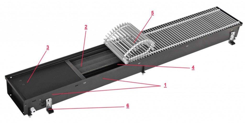 konvector-1-6-1-1024x515